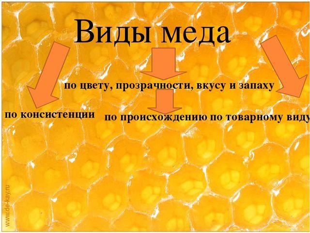Виды меда по консистенции по цвету, прозрачности, вкусу и запаху по происхожд...
