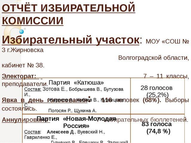 ОТЧЁТ ИЗБИРАТЕЛЬНОЙ КОМИССИИ Избирательный участок: МОУ «СОШ № 3 г.Жирновска...
