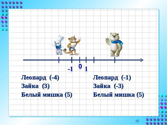 * Леопард (-4) Зайка (3) Белый мишка (5) Леопард (-1) Зайка (-3) Белый мишка...