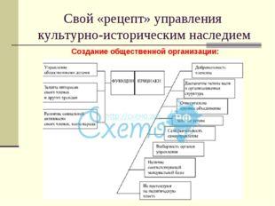 Свой «рецепт» управления культурно-историческим наследием Создание общественн