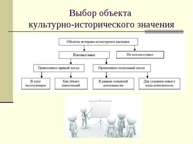 Выбор объекта культурно-исторического значения