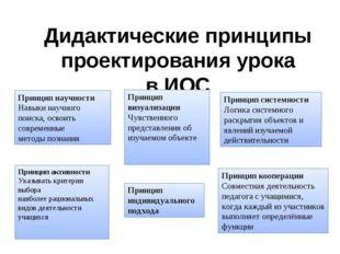 Дидактические принципы проектирования урока в ИОС Принцип активности Указыват