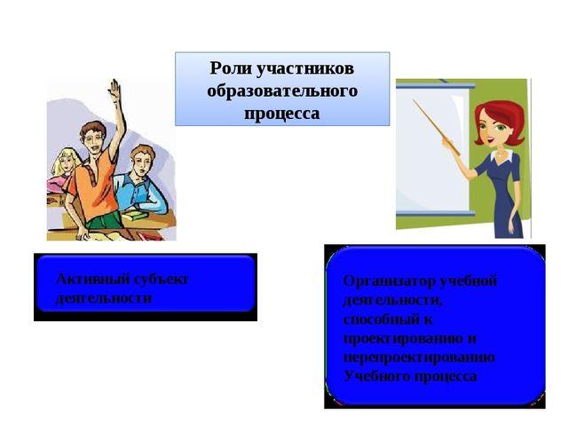 Активный субъект деятельности Организатор учебной деятельности, способный к п...