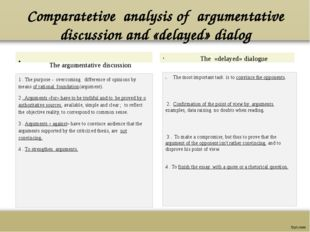 Comparatetive analysis of argumentative discussion and «delayed» dialog The a