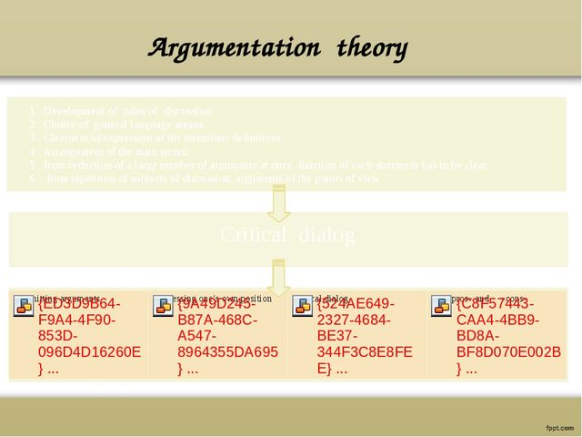 Argumentation theory 1. Development of rules of discussion. 2 . Choice of gen...