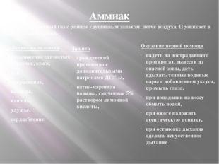 Аммиак Аммиак – бесцветный газ с резким удушливым запахом, легче воздуха. Про