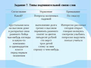 Задание 7. Типы подчинительной связи слов Согласование Управление Примыкание