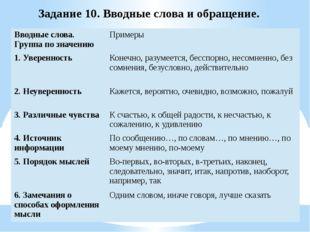 Задание 10. Вводные слова и обращение. Вводные слова. Группапо значению Приме