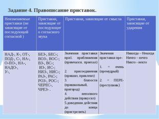Задание 4. Правописание приставок. Неизменяемыеприставки (не зависящие от пос