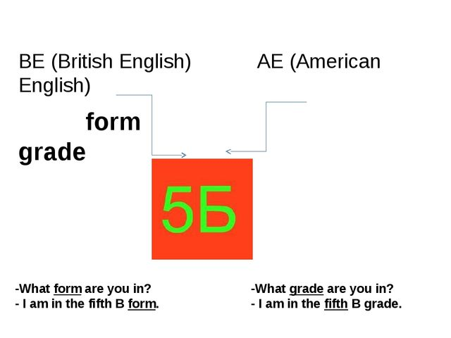 BE (British English) AE (American English) form grade -What form are you in?...