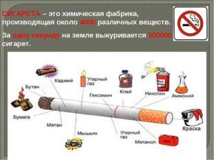 СИГАРЕТА – это химическая фабрика, производящая около 4000 различных веществ.
