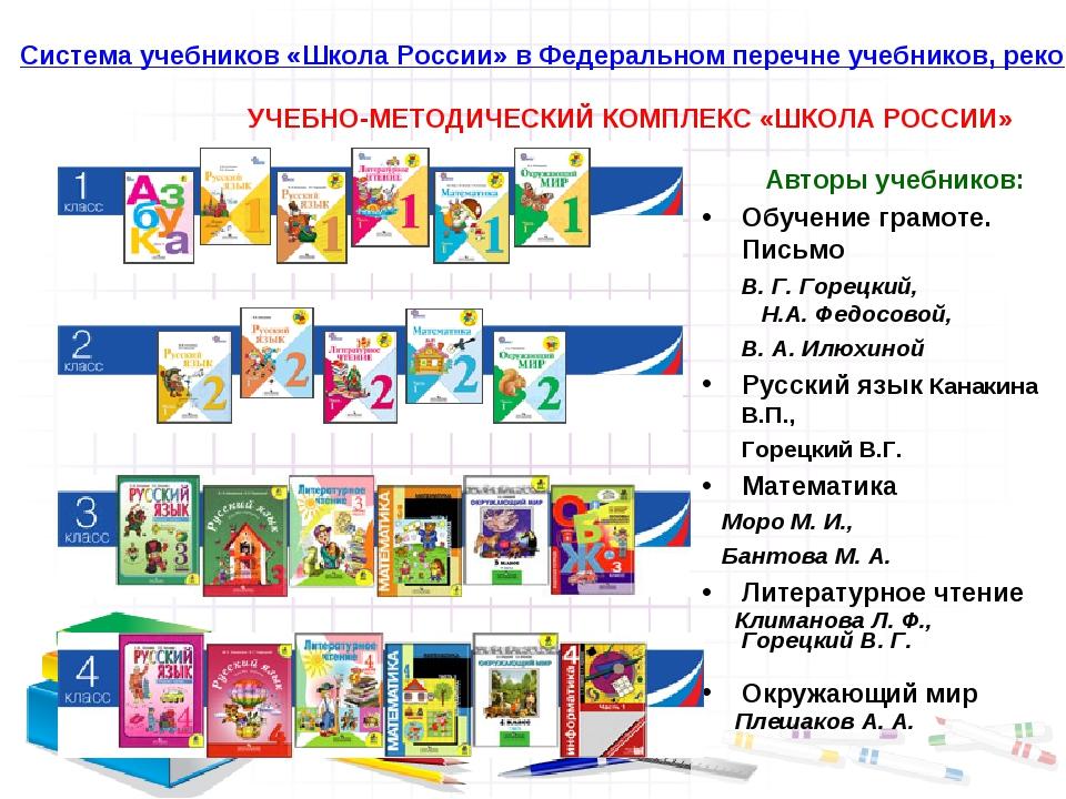 Авторы учебников: Обучение грамоте. Письмо В. Г. Горецкий, Н.А. Федосовой, В...