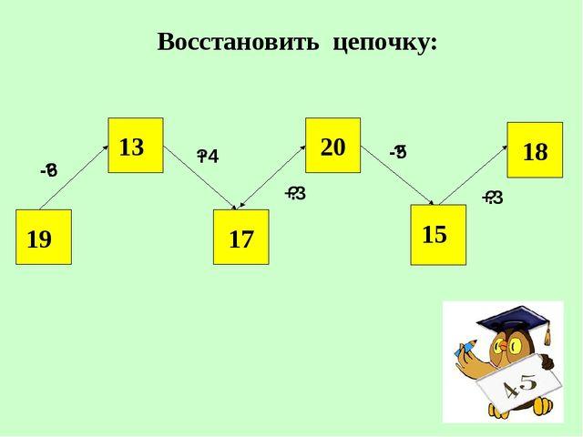 +4 Восстановить цепочку: 19 13 17 20 15 18 ? ? ? ? ? -6 +3 -5 +3