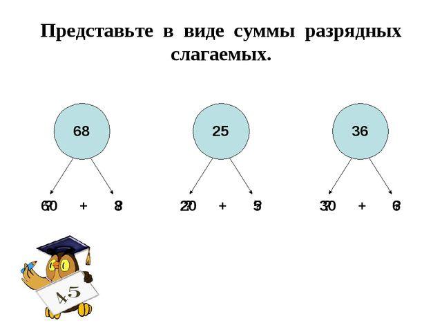 Представьте в виде суммы разрядных слагаемых. 60 + 8 68 20 + 5 25 30 + 6 36 ?...