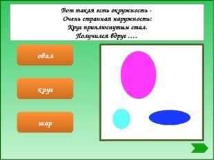 луч радиус диаметр Отрезок, соединяющий центр окружности и точку на окружности.