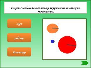 радиус диаметр прямая Отрезок, соединяющий две точки на окружности и всегда п