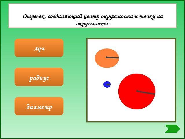 радиус диаметр прямая Отрезок, соединяющий две точки на окружности и всегда п...