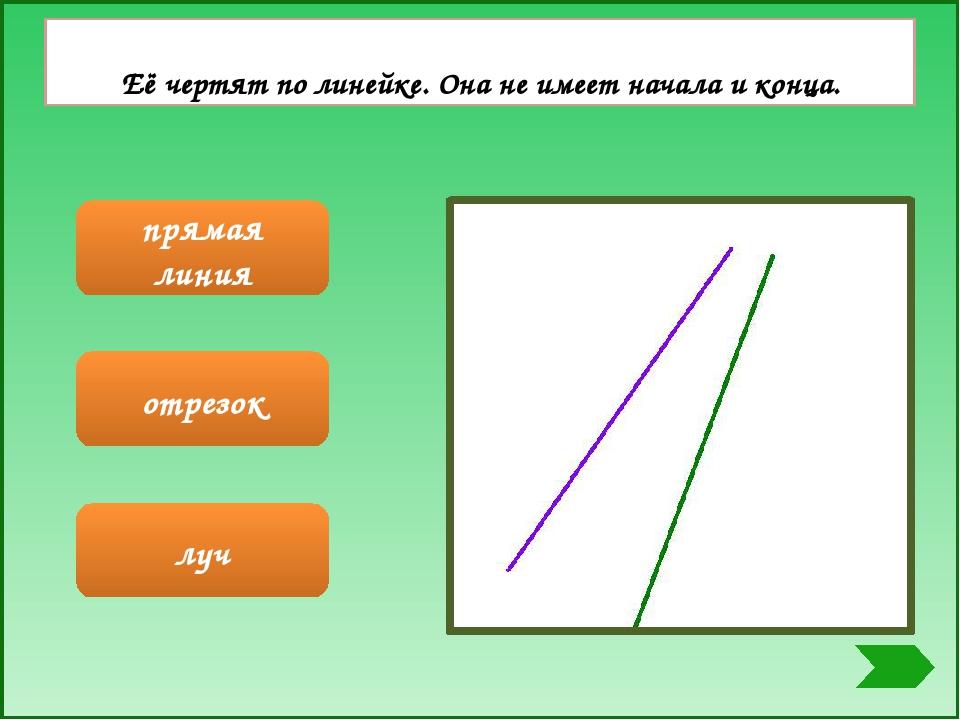 Часть прямой, ограниченная с одной стороны отрезок луч прямая