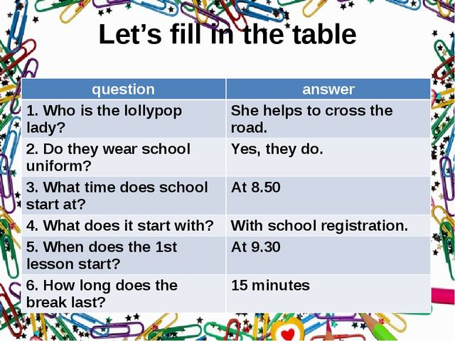 Let's fill in the table question answer 1. Who is the lollypop lady? She help...