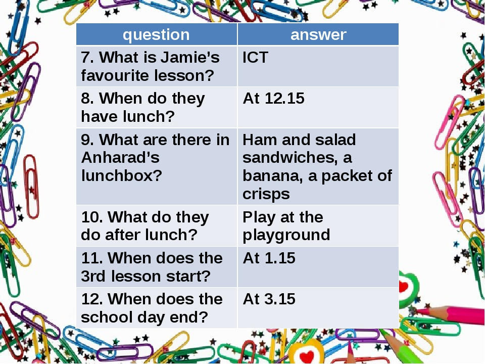 question answer 7. Whatis Jamie'sfavouritelesson? ICT 8. When do they have lu...
