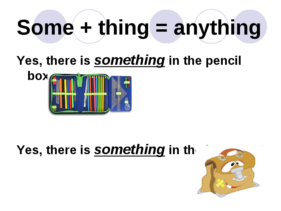 Some + thing = anything Yes, there is something in the pencil box. Yes, there...