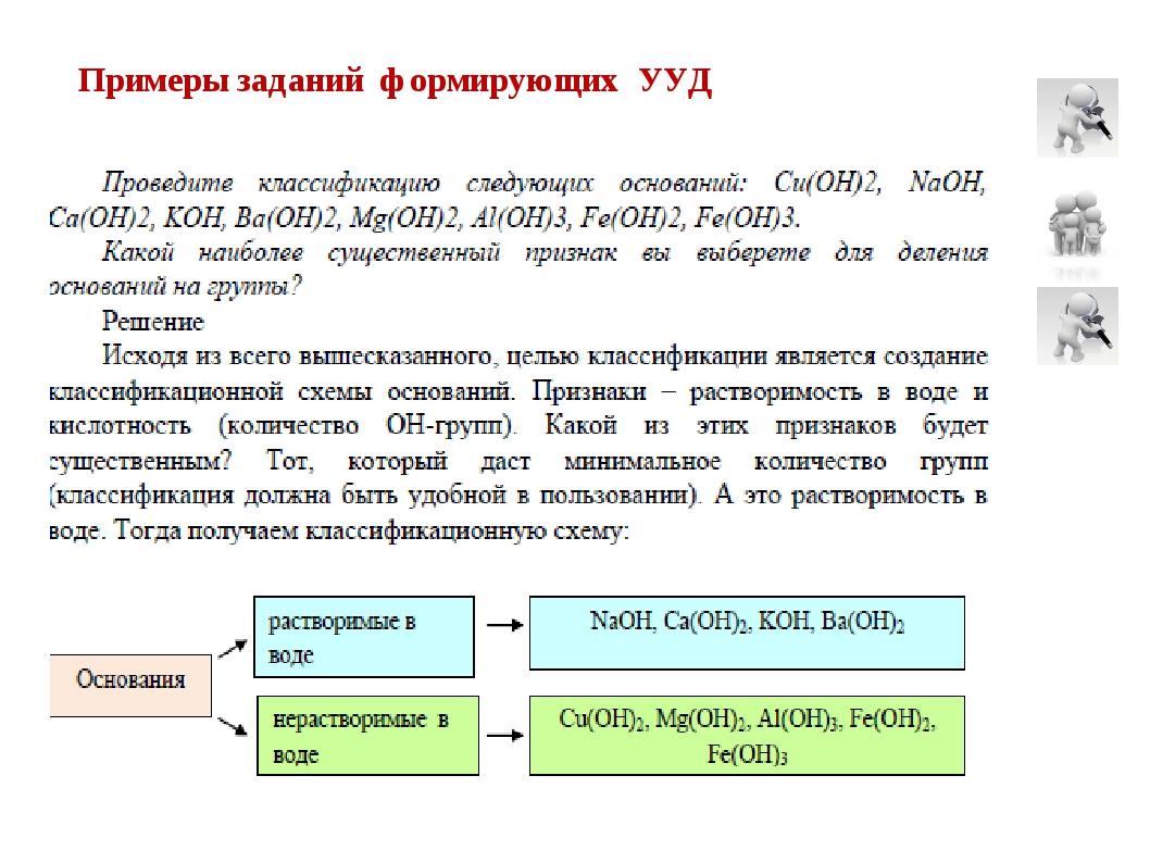 Примеры заданий формирующих УУД