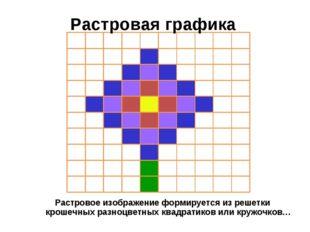 Растровая графика Растровое изображение формируется из решетки крошечных разн