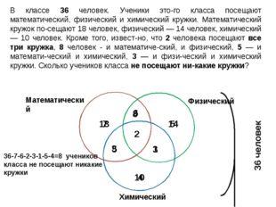 36 человек Математический 18 Физический 14 Химический 4 8 3 5 7 5 10 2 6 1 3