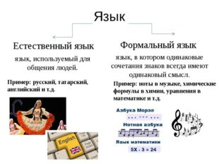 Язык Естественный язык Формальный язык язык, используемый для общения людей.