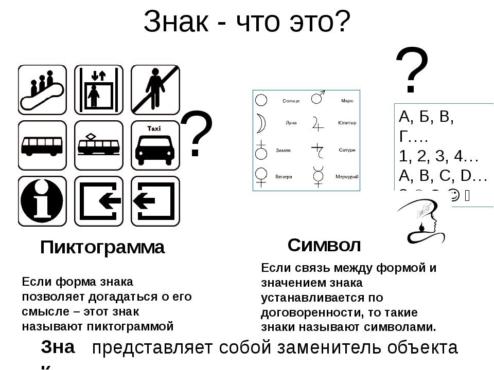 Знак - что это? Если форма знака позволяет догадаться о его смысле – этот зна...