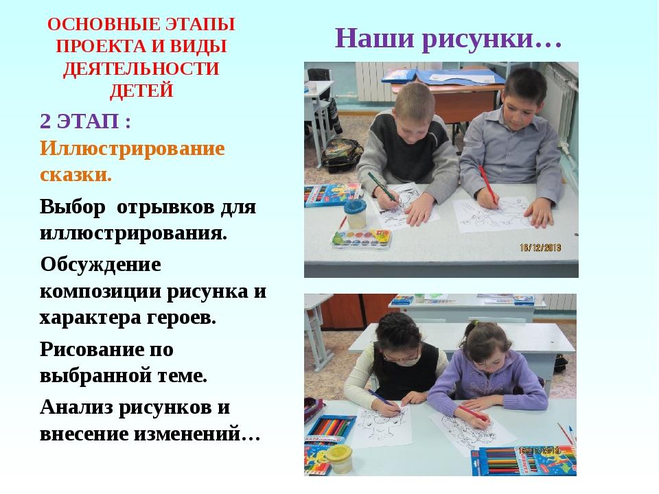ОСНОВНЫЕ ЭТАПЫ ПРОЕКТА И ВИДЫ ДЕЯТЕЛЬНОСТИ ДЕТЕЙ Наши рисунки… 2 ЭТАП : Иллюс...