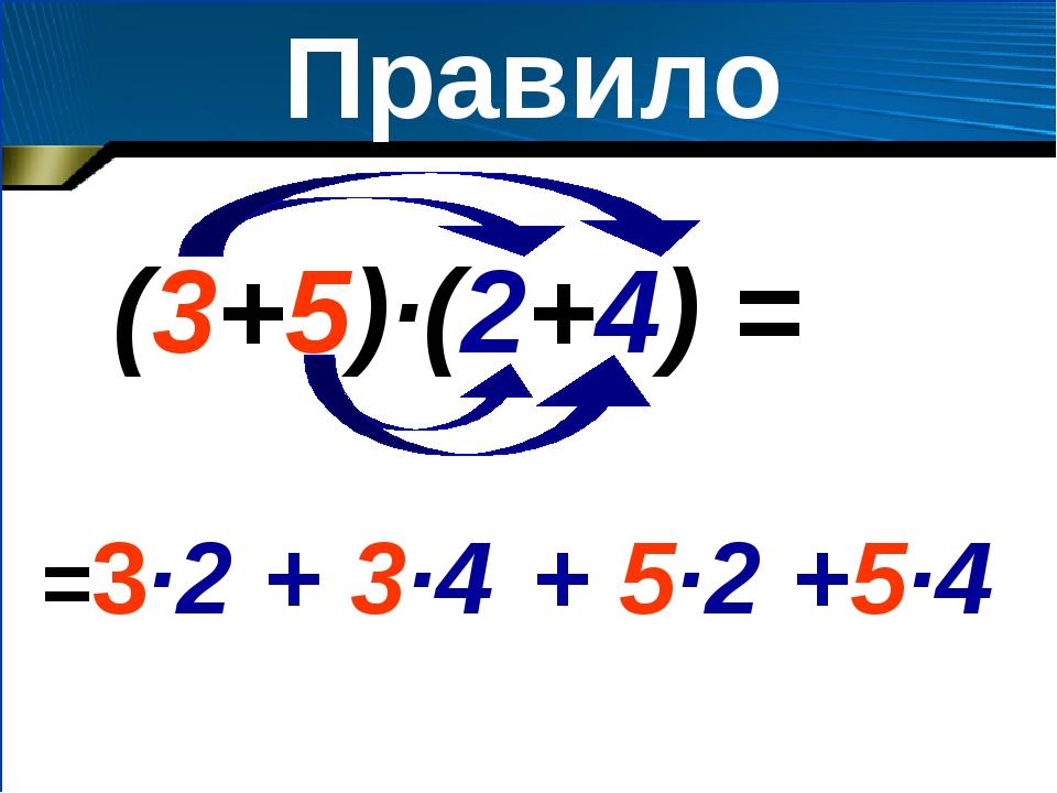 Правило (3+5)·(2+4) = =3·2 + 3·4 + 5·2 +5·4