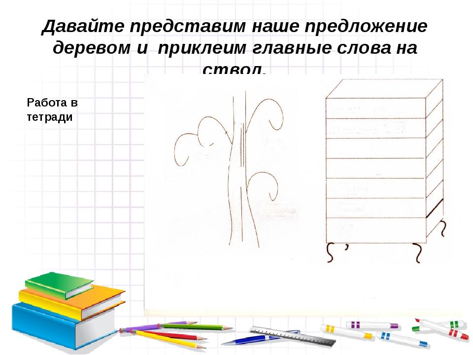 Давайте представим наше предложение деревом и приклеим главные слова на ствол...