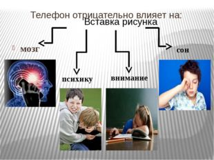 Телефон отрицательно влияет на: мозг психику внимание сон