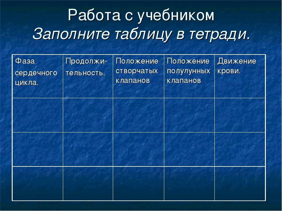 Работа с учебником Заполните таблицу в тетради.