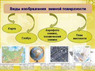 Карта Глобус Аэрофото снимок, космический снимок План местности Виды изображе