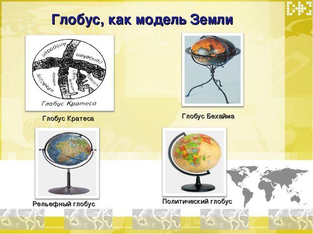 Глобус, как модель Земли Глобус Кратеса Глобус Бехайма Рельефный глобус Поли...