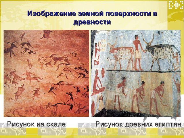 Изображение земной поверхности в древности Рисунок на скале Рисунок древних е...