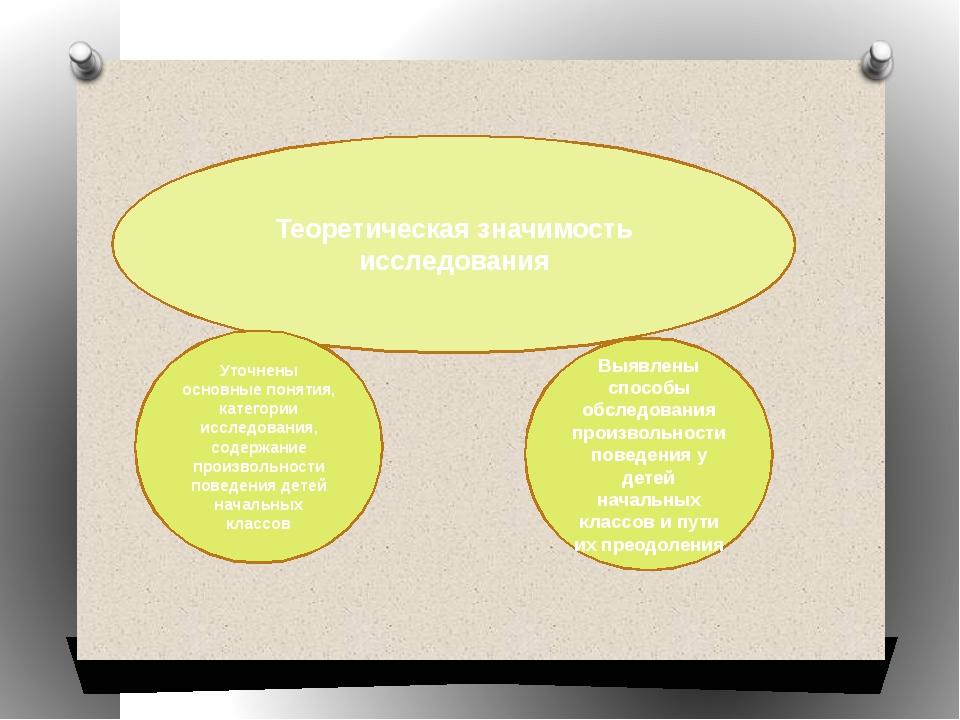 Теоретическая значимость исследования Уточнены основные понятия, категории и...