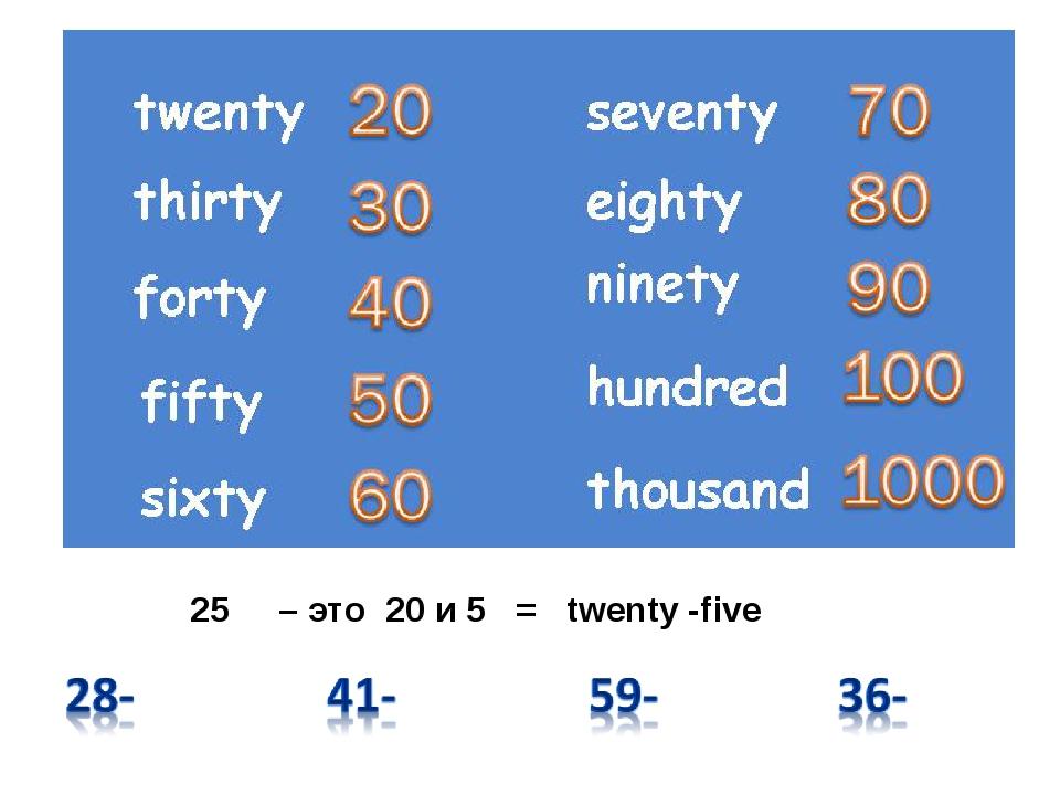 25 – это 20 и 5 = twenty -five