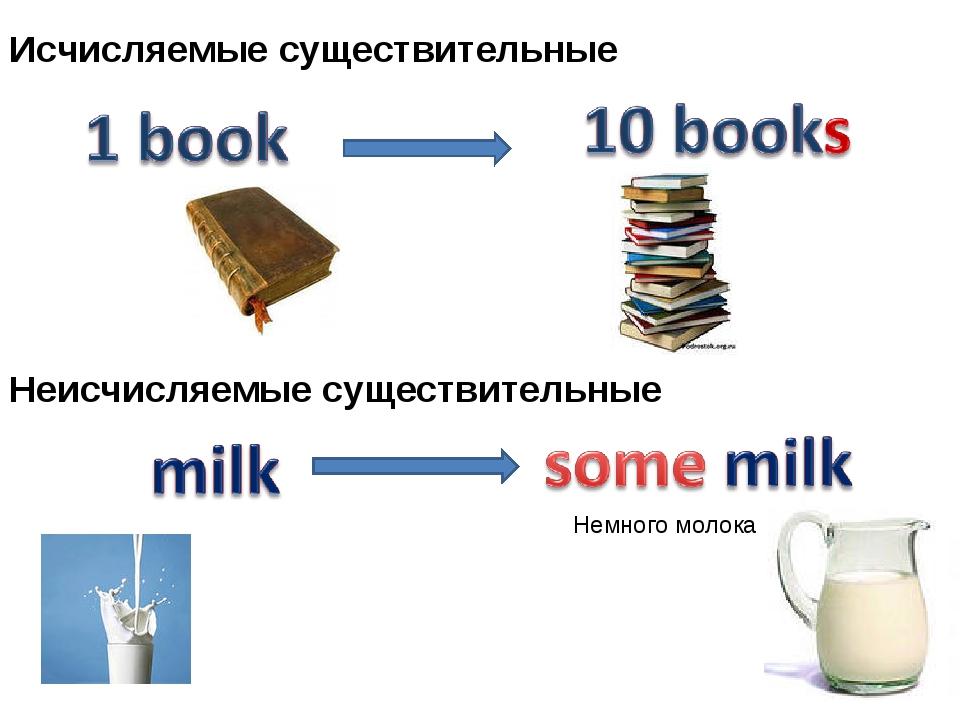 Исчисляемые существительные Неисчисляемые существительные Немного молока