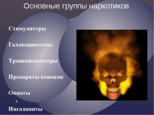 Стимуляторы Галлюциногены Транквилизаторы Препараты конопли Опиаты Ингалянит