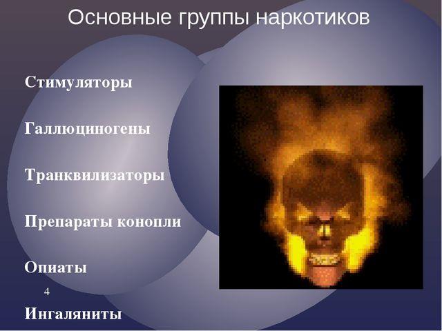 Стимуляторы Галлюциногены Транквилизаторы Препараты конопли Опиаты Ингалянит...