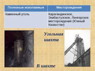 Угольная шахта В шахте Полезные ископаемыеМесторождения Каменный угольКараг