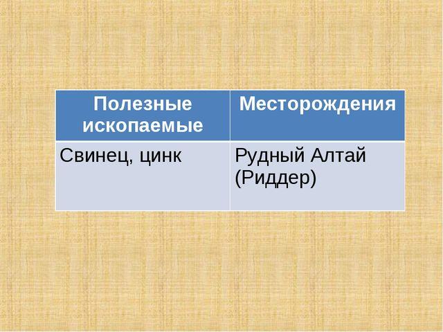 Полезные ископаемыеМесторождения Свинец, цинкРудный Алтай (Риддер)
