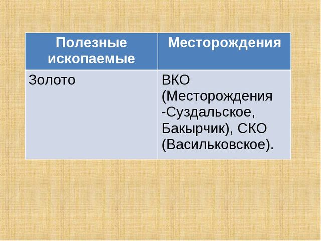 Полезные ископаемыеМесторождения ЗолотоВКО (Месторождения -Суздальское, Бак...