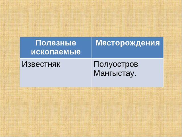 Полезные ископаемыеМесторождения ИзвестнякПолуостров Мангыстау.
