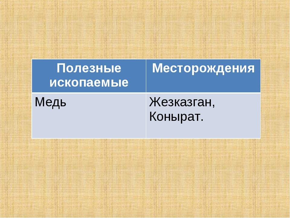 Полезные ископаемыеМесторождения МедьЖезказган, Конырат.
