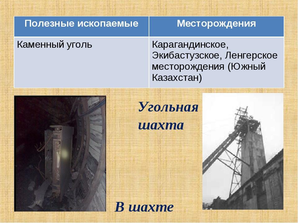 Угольная шахта В шахте Полезные ископаемыеМесторождения Каменный угольКараг...