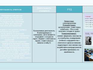 Деятельность учителя Деятельность учащихся УУД  Математический диктант - Ква